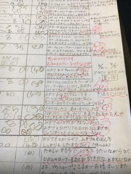 ピアノ練習記録
